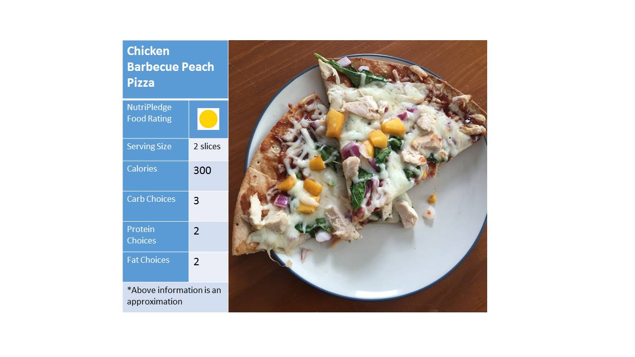 "Checkout our Therapeutic Thursday Recipe!- ""Chicken Barbecue Peach Pizza"""