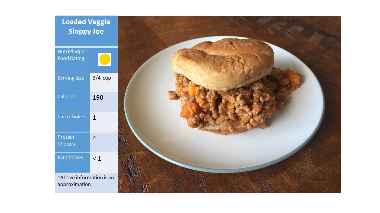 "Check out our Therapeutic Thursday Recipe! – ""Loaded Veggie Sloppy Joe"""