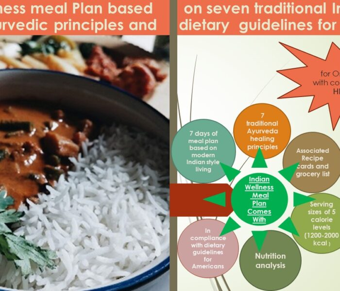 Seven-days IndianPlate wellness meal planbased on seven ancient Indian healing principles of Ayurvedain line with the currentDietary Guidelines!