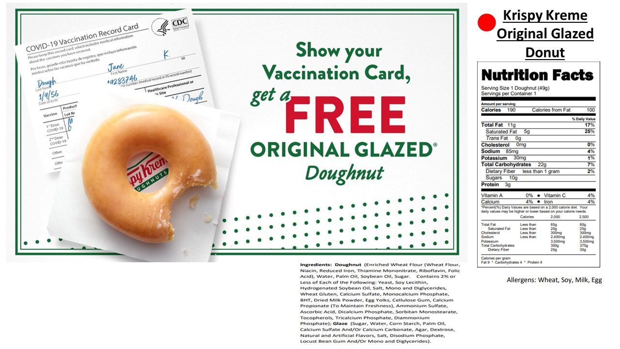 Free Donut a day from Krispy Kreme: Sweet but not so sweet!