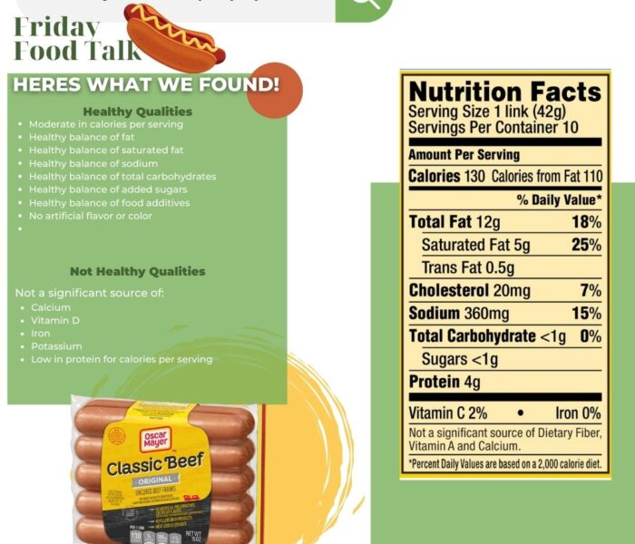 Are Hot Dogs as Unhealthy as People Claim?